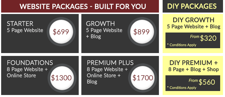 Cost of getting a website- Natalie Crowe Designs Website Prices