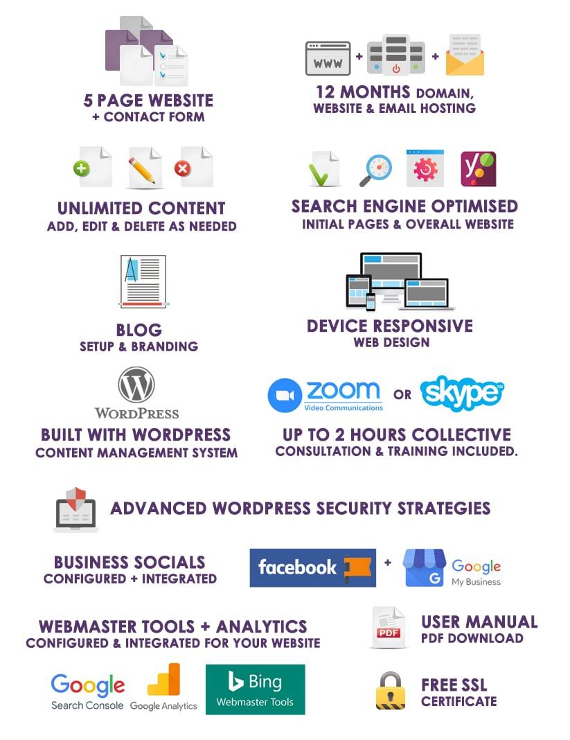 Growth Websites | WordPress Website Packages Australia